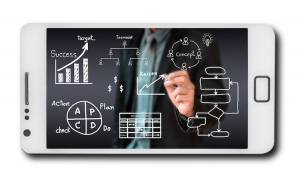4 Steps for Assessing your Mobile App Development Strategy