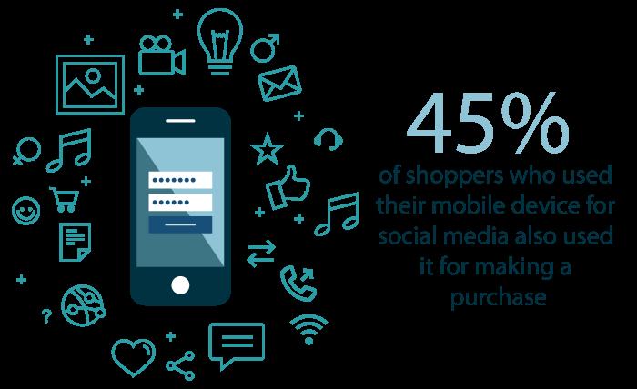 shopping online, E-commerce