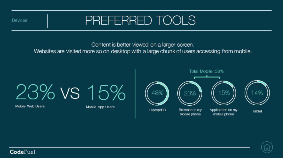 preferred tools, mobile vs pc