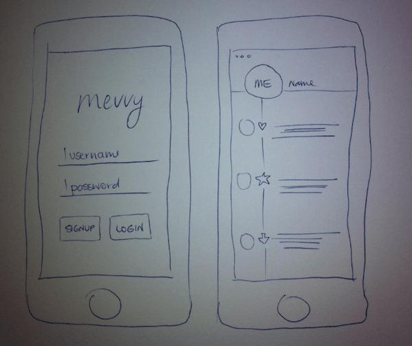 Start Sketching